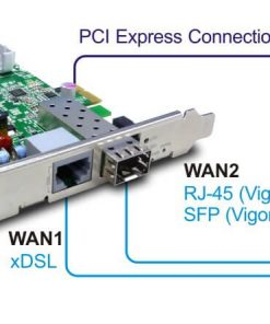 DVNIC132F-Draytek Vigor132F VDSL2/ADSL2+ PCI Express NIC with Security Firewall and SFP secondary WAN port 2yr wty (LS)