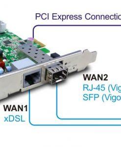 DVNIC132F-Draytek Vigor132F VDSL2/ADSL2+ PCI Express NIC with Security Firewall and SFP secondary WAN port