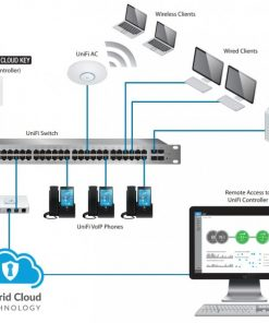 UC-CK-Ubiquiti UniFi Controller Cloud Key
