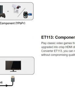 61ET1130A0AG-AVerMedia ET113 Video Adapter